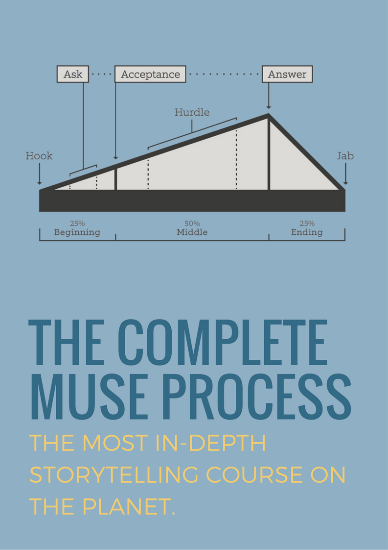 Our flagship offering–The Complete Muse Process. An in-depth course that will transform your understanding of story. It will empower you to leverage story through a clear process.