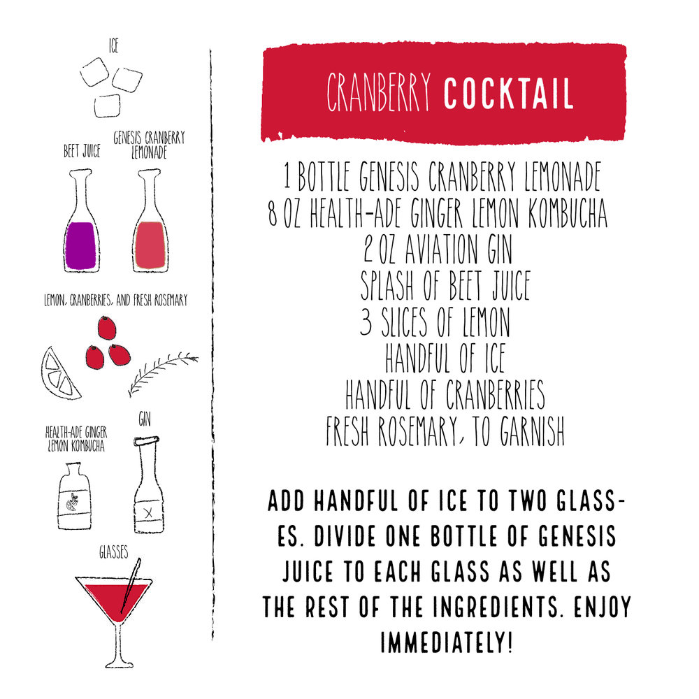 Cranberry Cocktail Guide