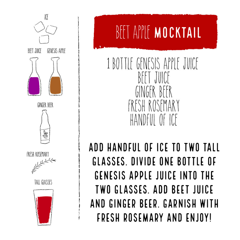 Beet Apple Mocktail Guide.jpg