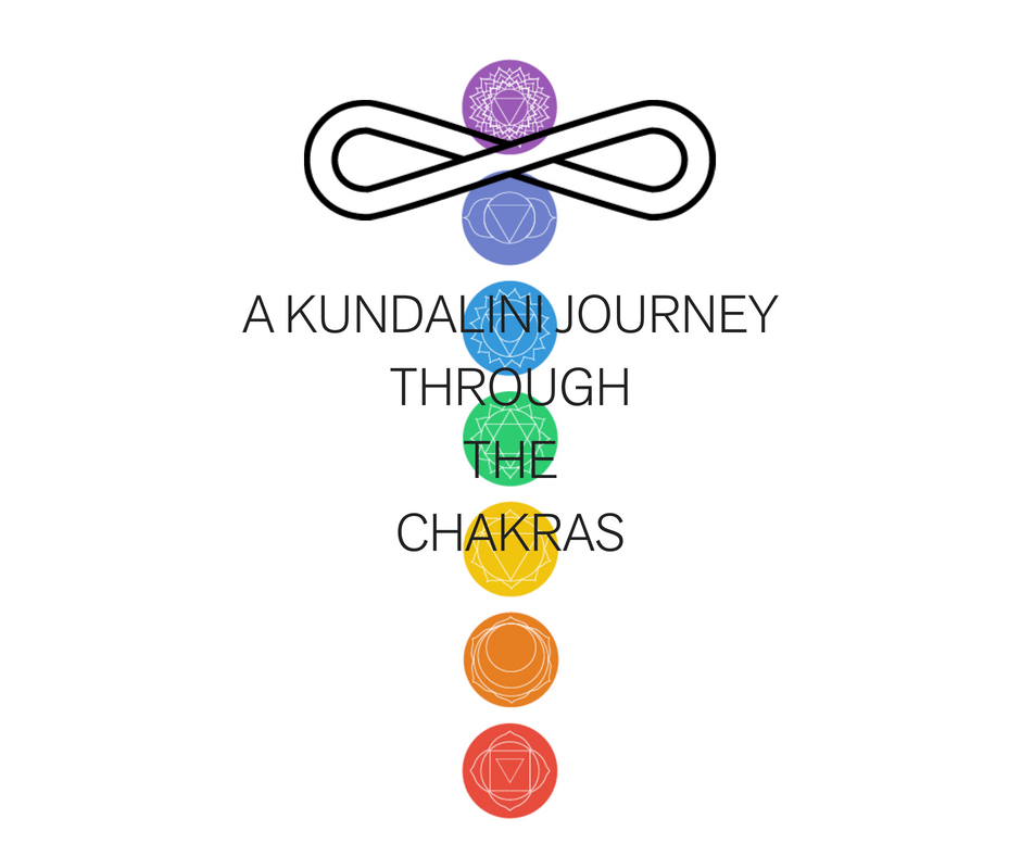Kundalini Journey through the Chakras