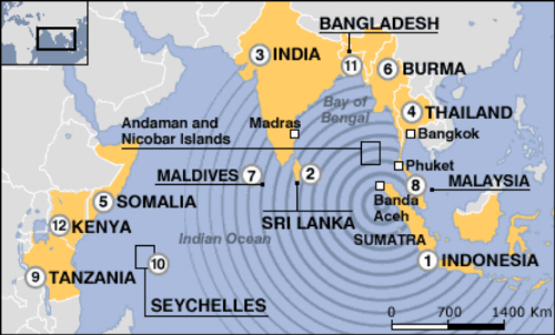 2004 Tsunami - This changed my life.