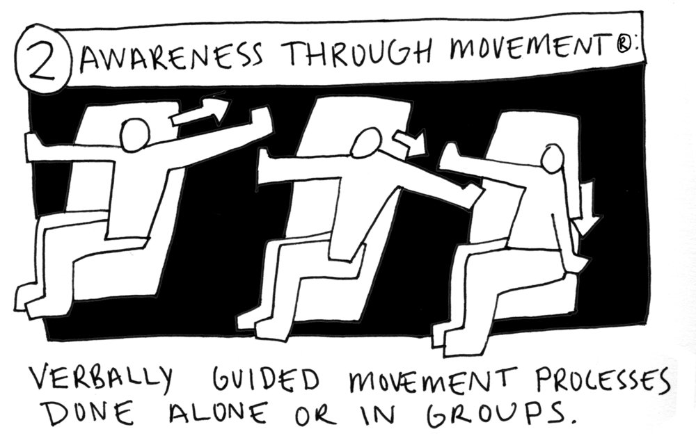 8 Awareness Through Movement- Verbally filled-c2R.jpg