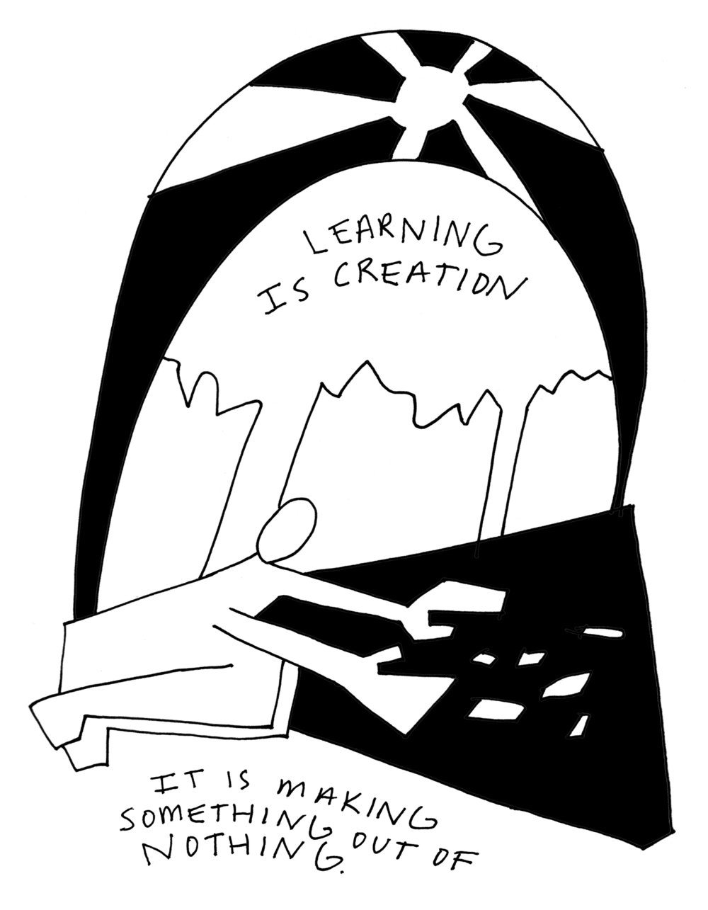 learning is creation filled-c2.jpg