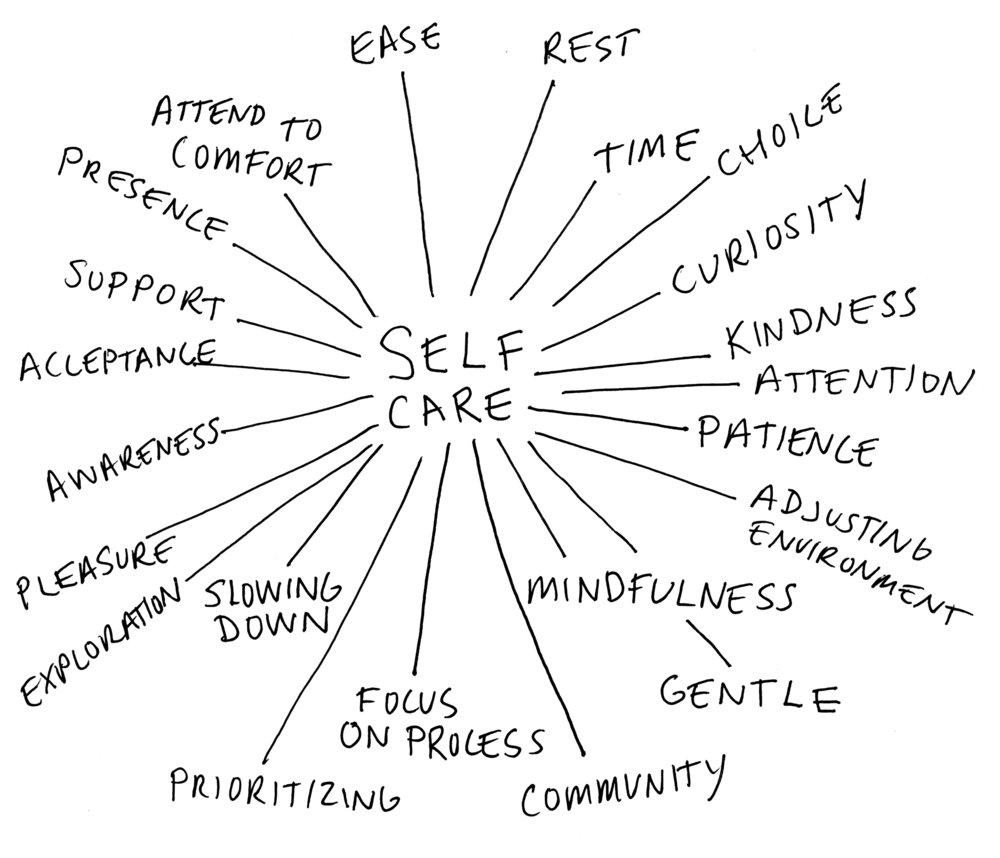 self care brainstorm3.jpg