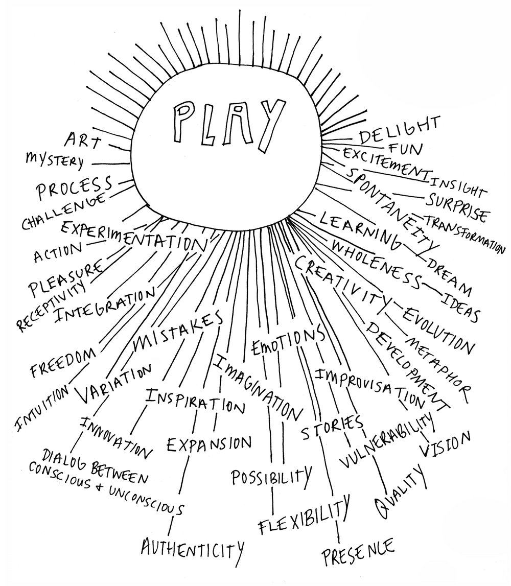 play brainstorm play down 8 x 10.jpg