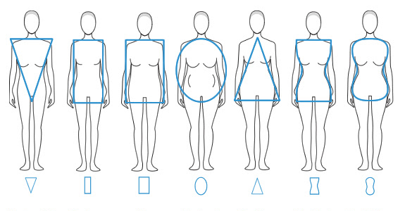bodyshape guide.jpg