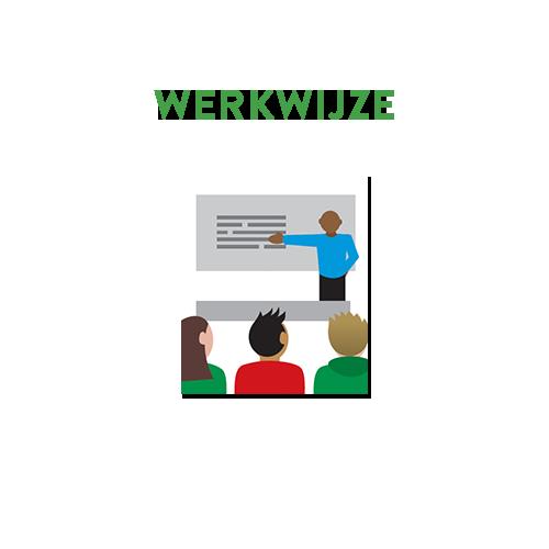 Copy of Werkwijze
