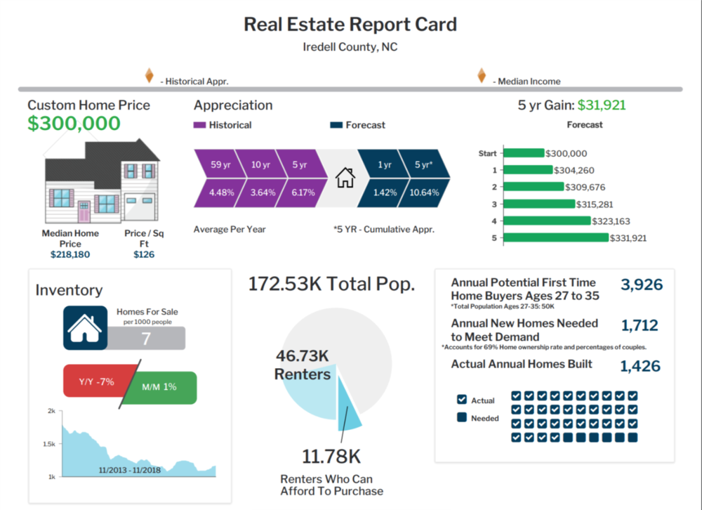 Real Estate Report Card.png