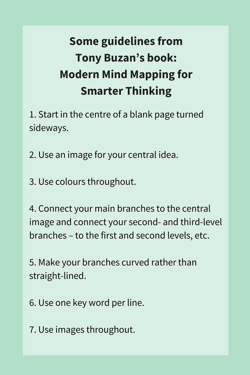 Mind mapping guidelines from Tony Buzan