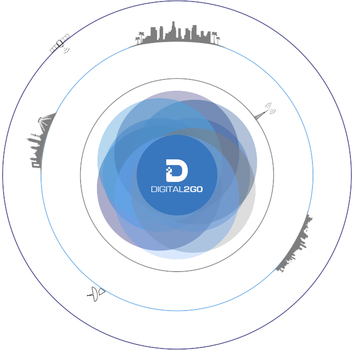 D2GO_smartdata.jpg
