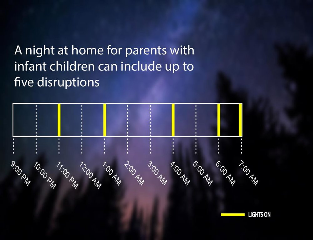 light disruption parents (2).jpg