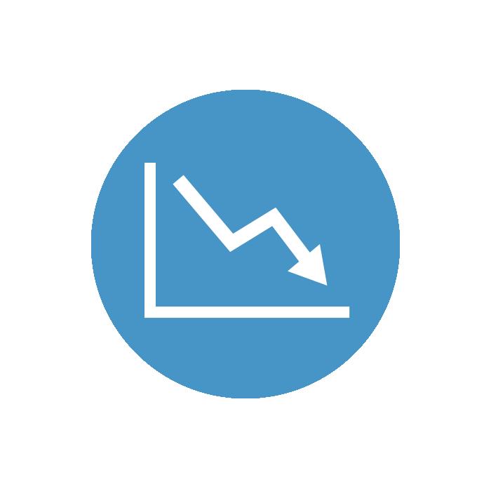 Weniger Geräte durch erhöhte Auslastung - Mithilfe von Analysen wird der Gerätebedarf überprüft und der Bestand reduziert.