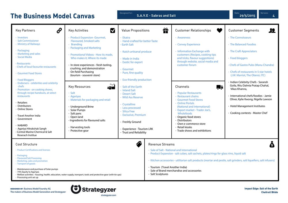 Proposed Business Model: To read more details, click on the image or view the  business plan ideas here.