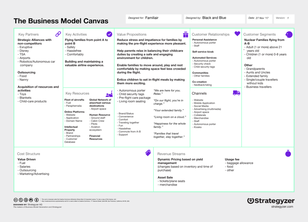Proposed Business Model for Familiair - see Value Propositions and Partnerships.