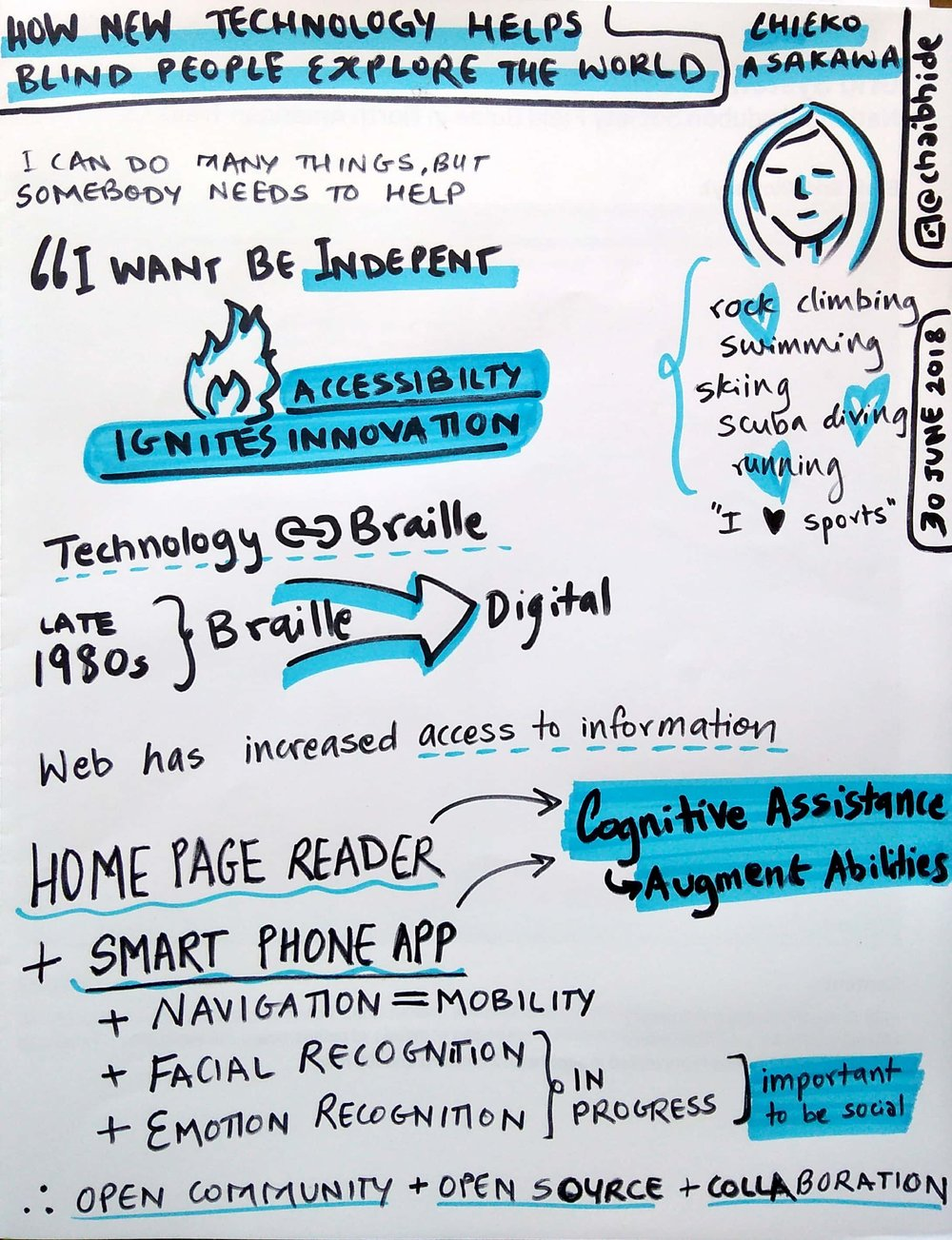 Sketch note of TED talk by Chieko Asakawa