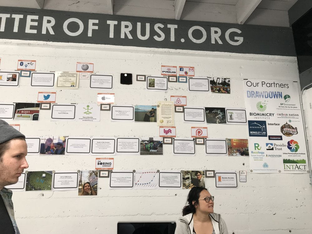 Visit to  Matter of Trust