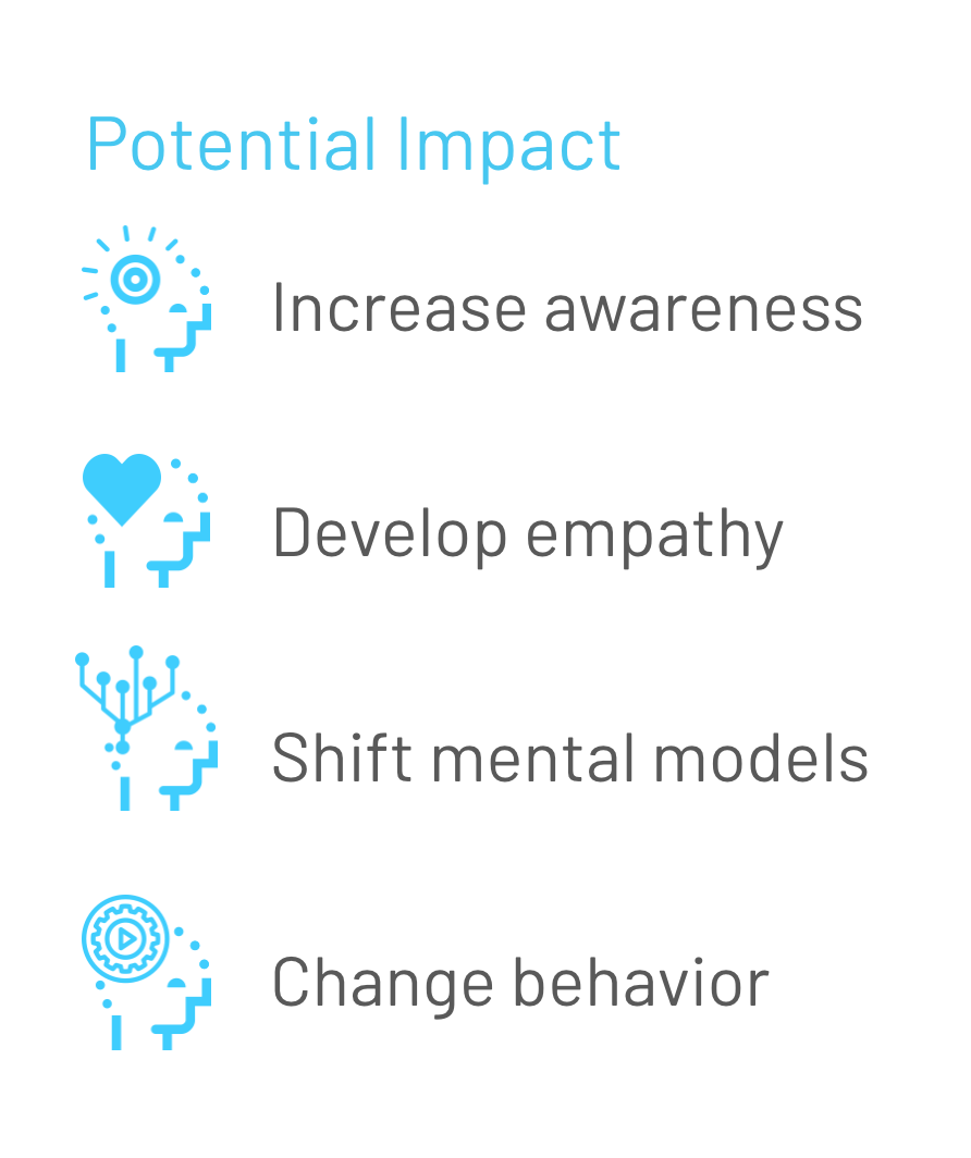 Once implemented, we envision the impact of these being:  increasing in awareness of zero-waste practices  developing empathy towards the ecology  shifting mental models  changing behavior