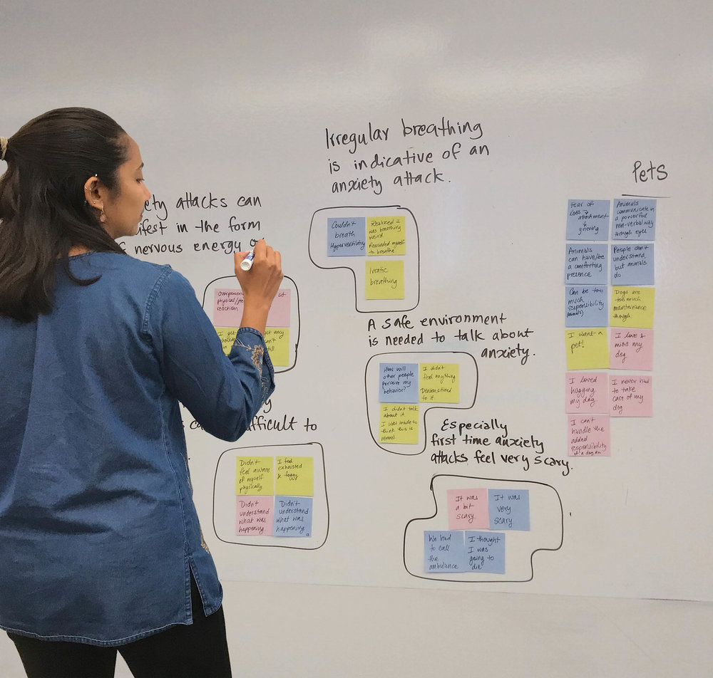 Synthesizing research findings
