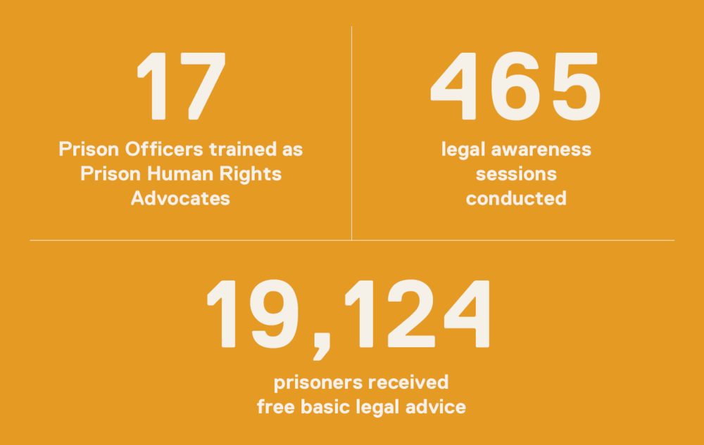 Access to justice in numbers