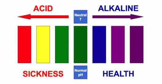 ph-chart-lg.png