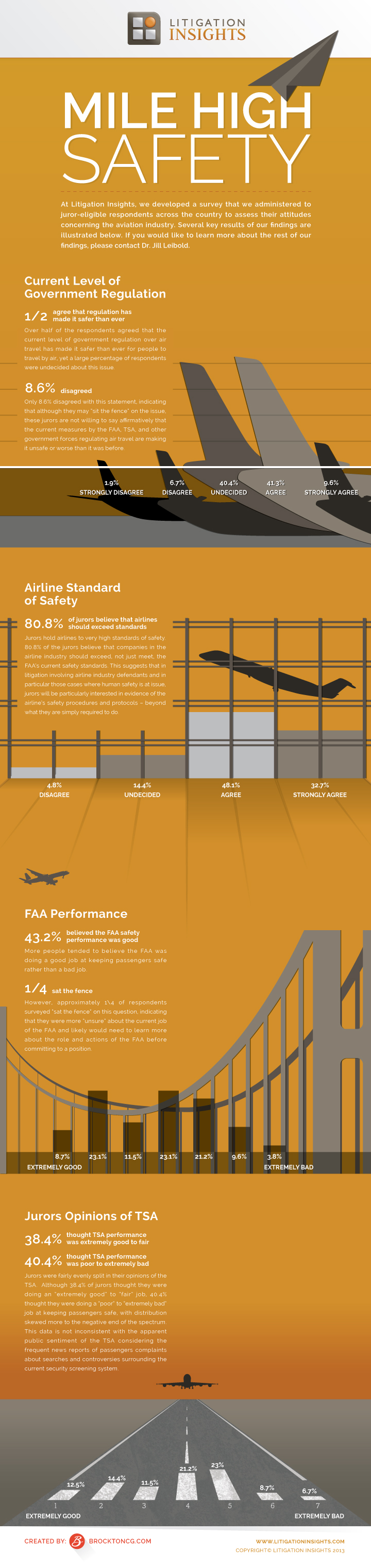 LI_AviationInfograph_24OCT13_905.jpg