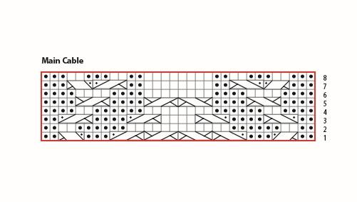 pine stout main chart.jpg