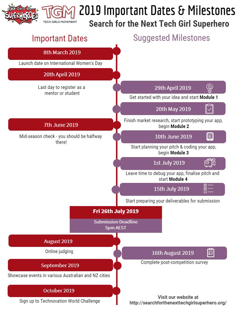 2019 Key Dates.png