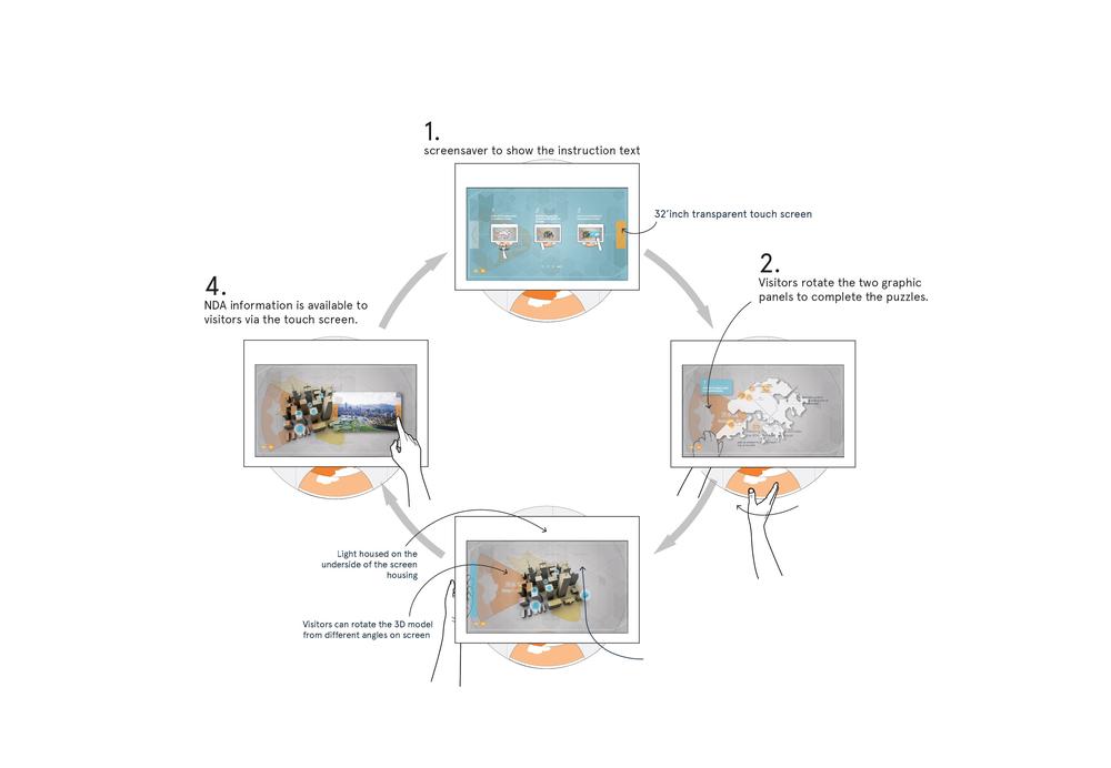 Interactive Storyboard