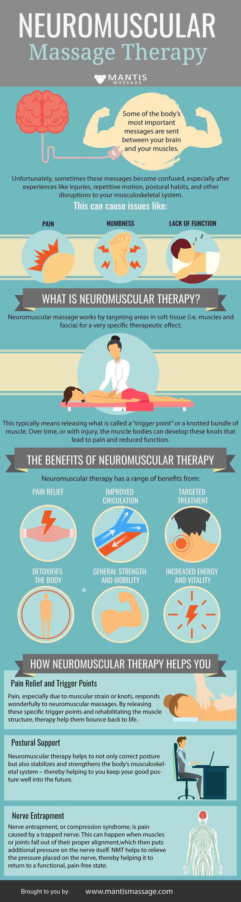 Neuromuscular Massage-01.jpg