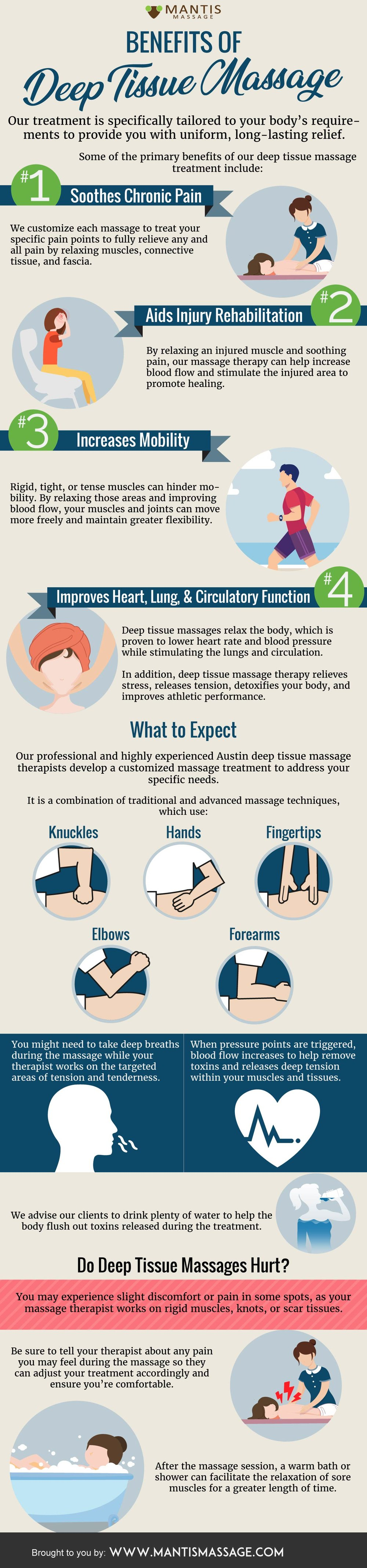 Benefits of Deep Tissue Massage.jpg