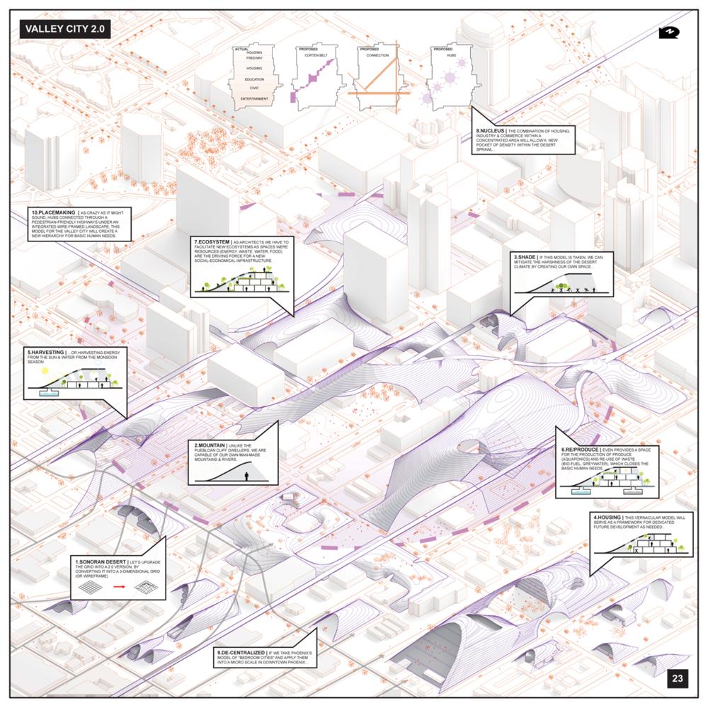Hailong Li – Roto Architects / Santiago Tolosa – Lorcan O'Herlihy Architects