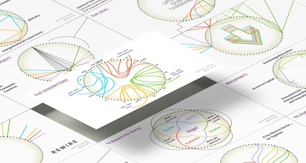 Signature Keynote Design by Martin Lenclos