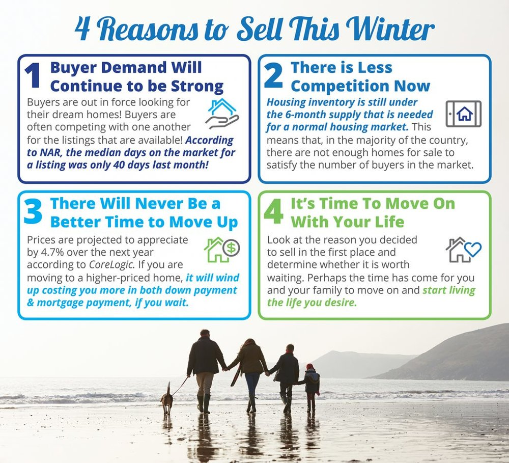 20180105-4-Reasons-To-Sell-Winter-STM-1046x951.jpg