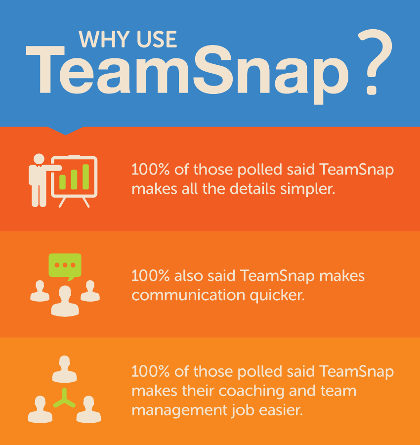 TeamSnap Sports Management App | Communicate all of the details for your sports team or club with ease | www.fortheloveofmom.org
