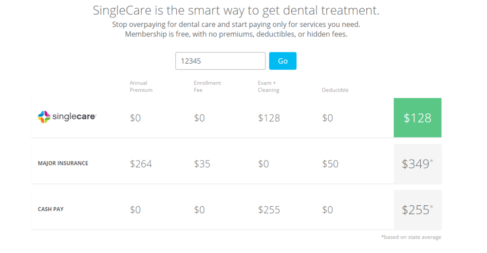 SingleCare Savings | Save on Dental Care Procedures | SingleCare | For the Love of Mom