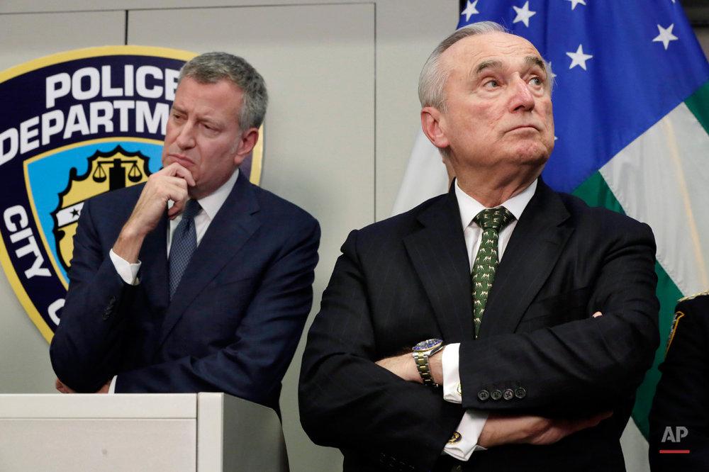 NYC Crime Statistics