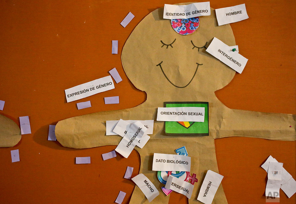 In this July 22, 2017 photo, gender identity vocabulary words are pinned to a paper cutout of a person during a children's workshop on gender identity at a community center in Santiago, Chile. Chile's association of endocrinologists expressed support for letting adults legally change their name and gender, but said it was premature to do so in childhood, when the body and brain are still developing and when gender identity can sometimes shift with puberty. (AP Photo/Esteban Felix)