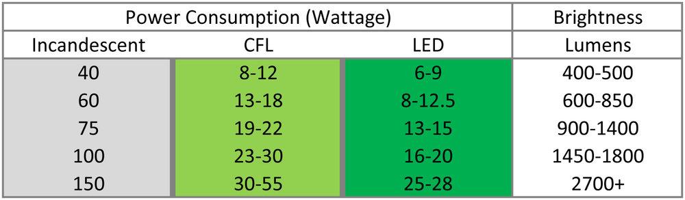 Lumens table3.jpg