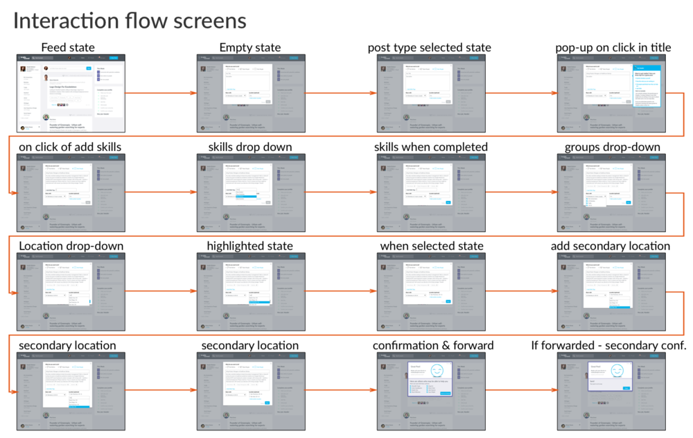 AllScreens.png