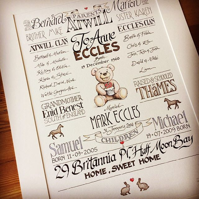 A 50th birthday present for a special lady - was a fun project trying to fit a person's life onto a single page #elapurnell #wordart #handlettering