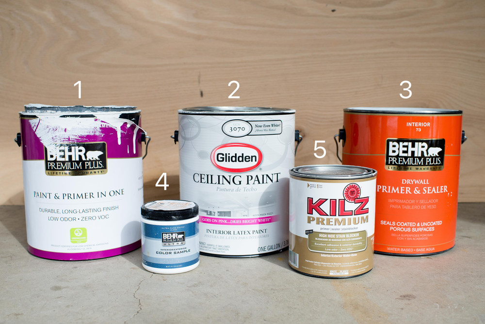 what you need to paint a room