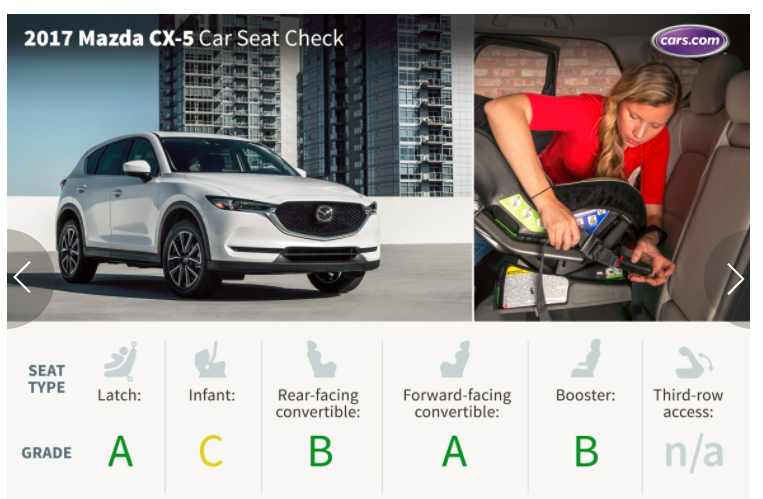 CX-5 cars com car seat check.png