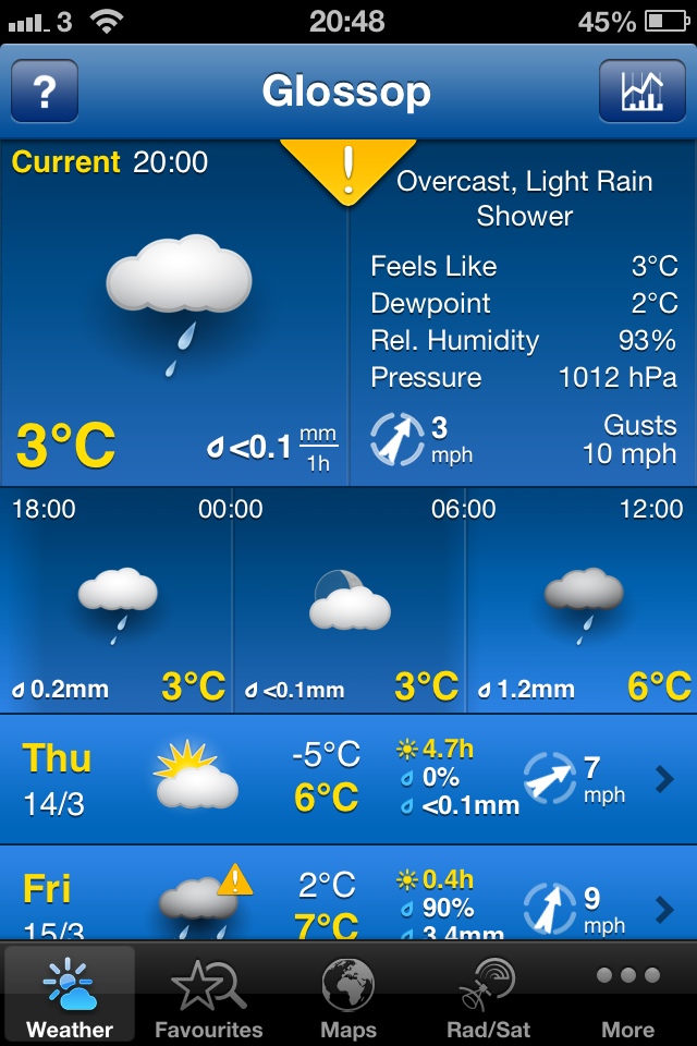 WeatherPro - as good as weather forecasts get in the UK!