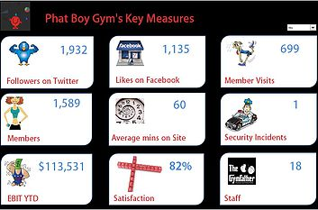 Gym Excel Dashboard
