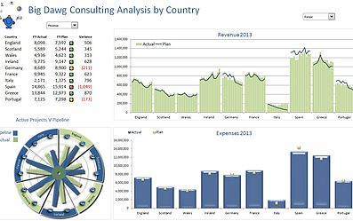 Consulting Excel Dashboard