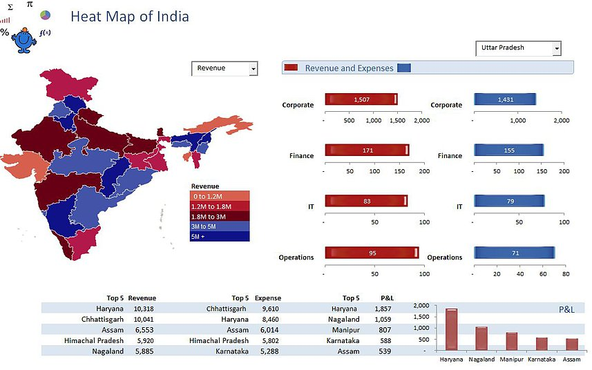 India Heat Map Excel Dashboard