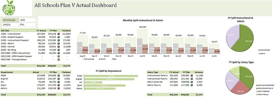 School Excel Dashboard