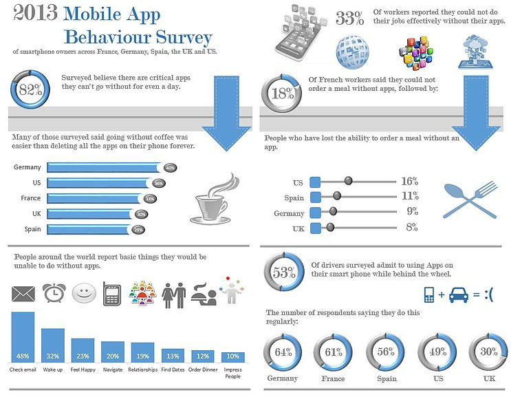App Data Excel Infographic