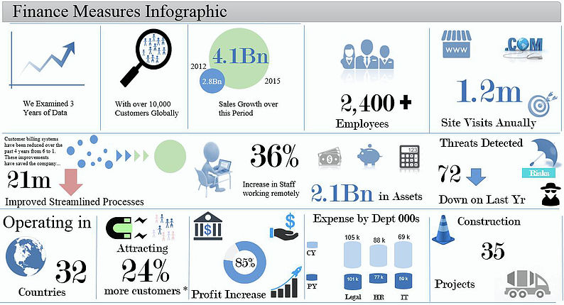 Finance Excel Infographic