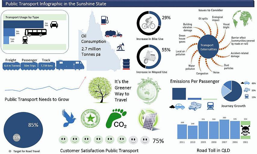 Transport Excel Infographic